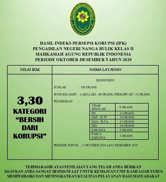 HASIL SURVEY INDEKS PERSEPSI KORUPSI (IPK)